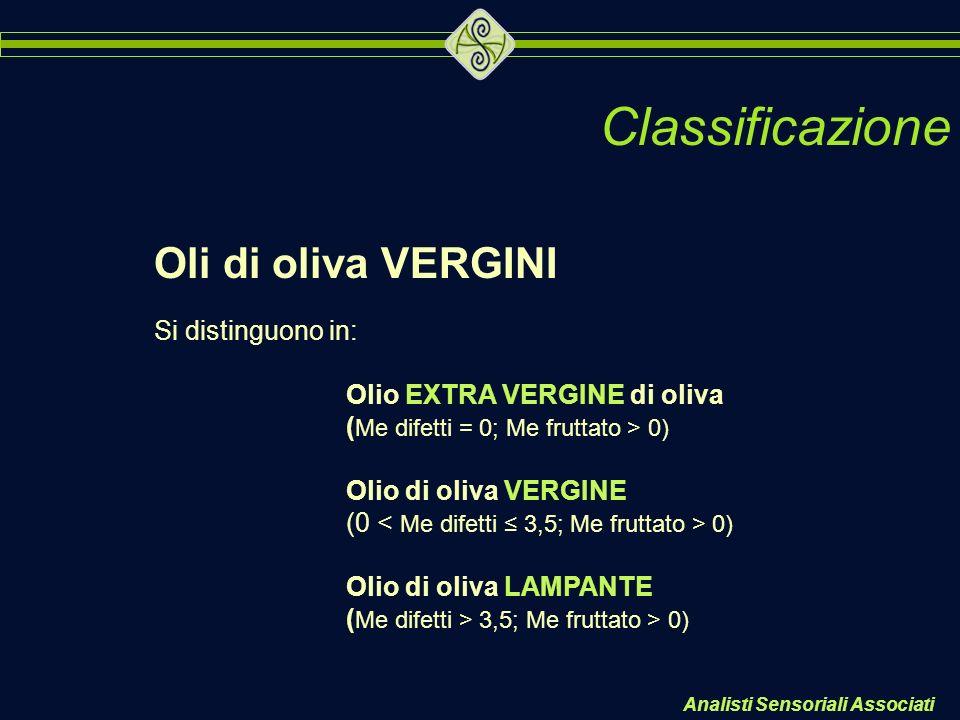 Classificazione Oli di oliva VERGINI Si distinguono in: