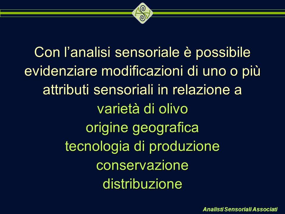 Con l'analisi sensoriale è possibile evidenziare modificazioni di uno o più attributi sensoriali in relazione a varietà di olivo origine geografica tecnologia di produzione conservazione distribuzione