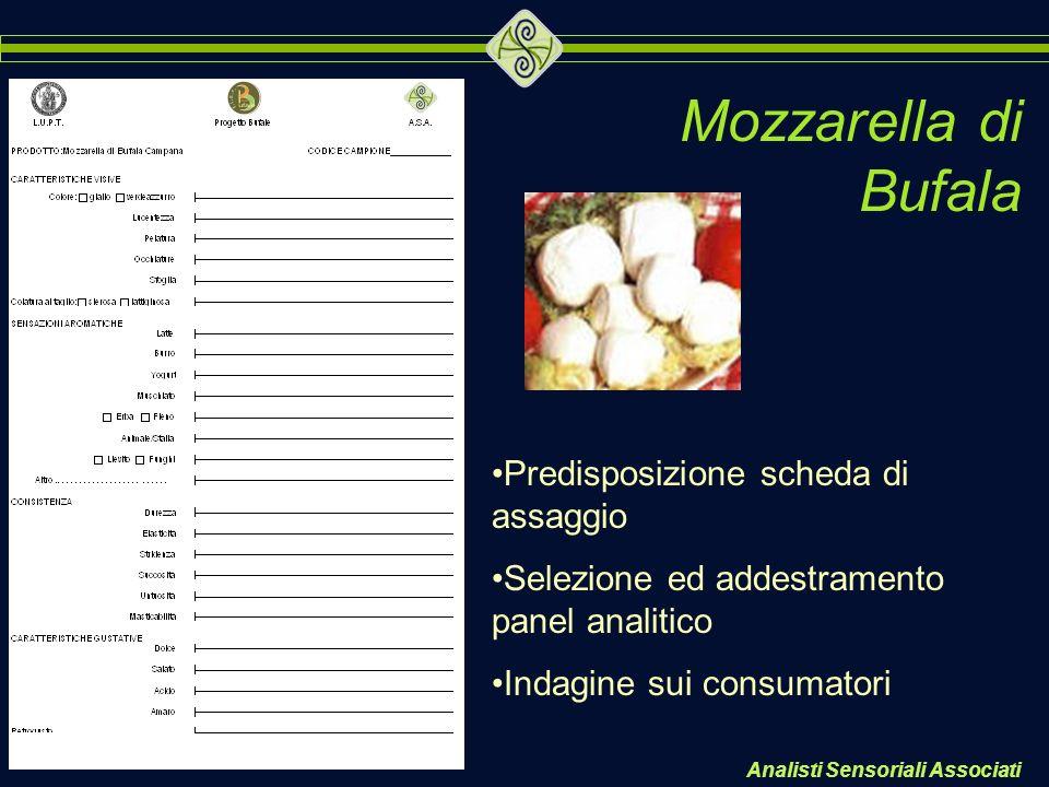Mozzarella di Bufala Predisposizione scheda di assaggio