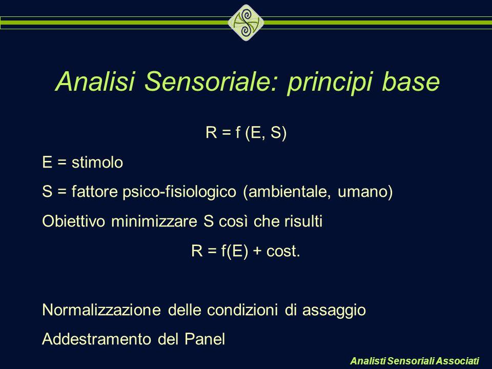 Analisi Sensoriale: principi base