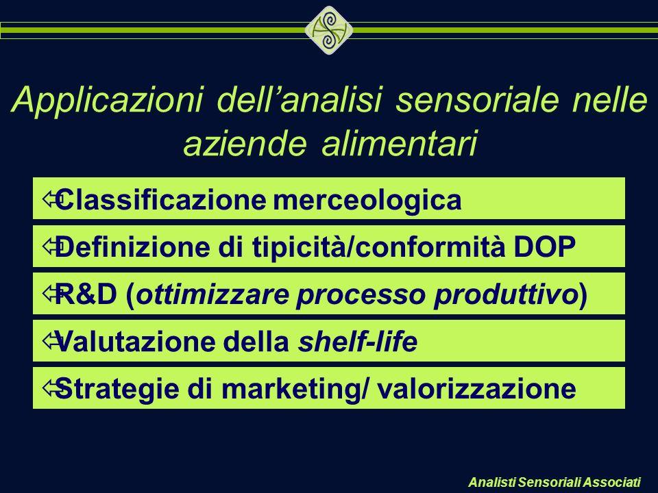 Applicazioni dell'analisi sensoriale nelle aziende alimentari