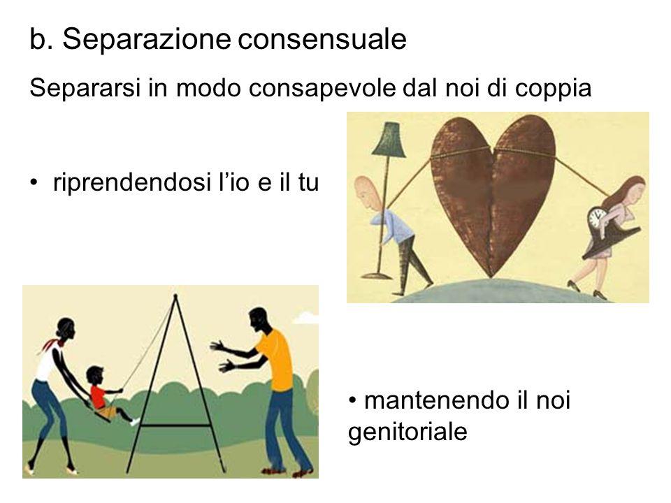 b. Separazione consensuale