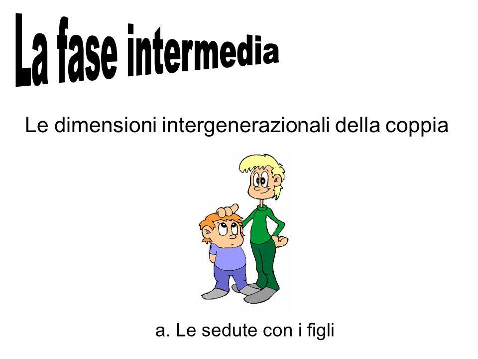 Le dimensioni intergenerazionali della coppia