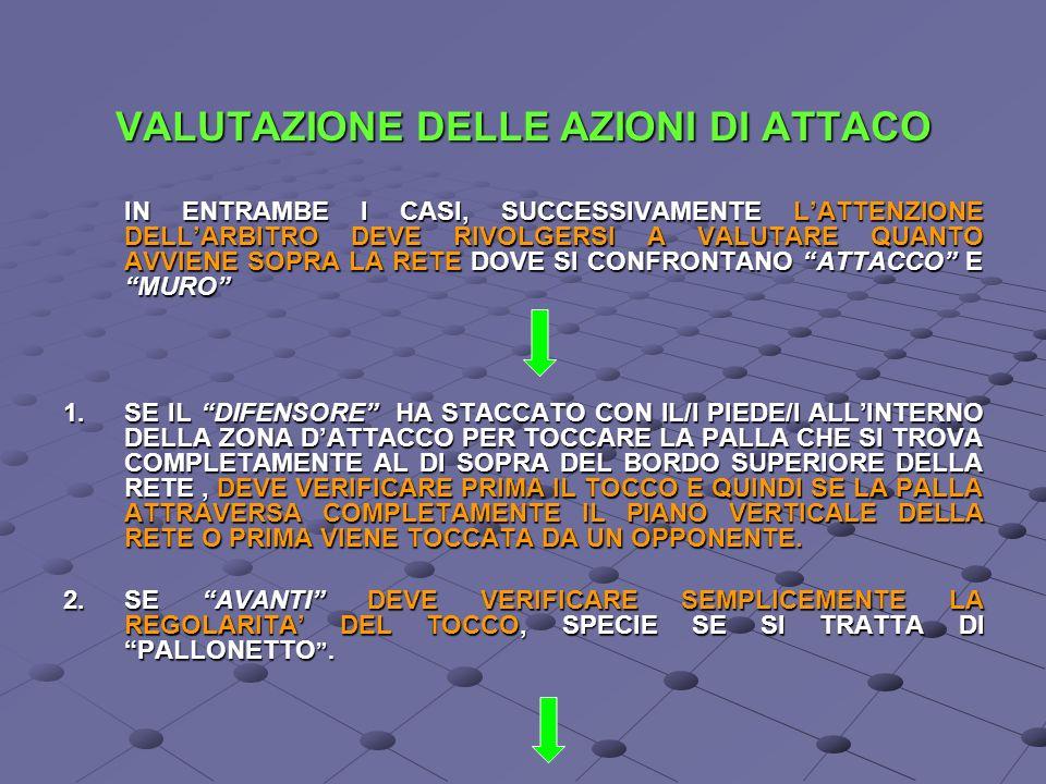 VALUTAZIONE DELLE AZIONI DI ATTACO