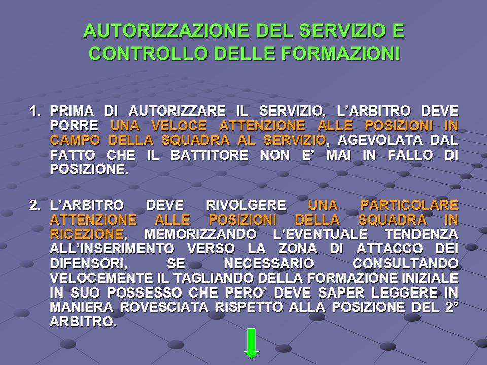 AUTORIZZAZIONE DEL SERVIZIO E CONTROLLO DELLE FORMAZIONI