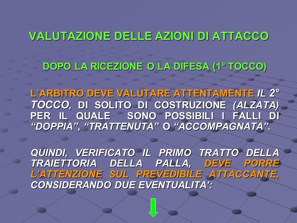 VALUTAZIONE DELLE AZIONI DI ATTACCO