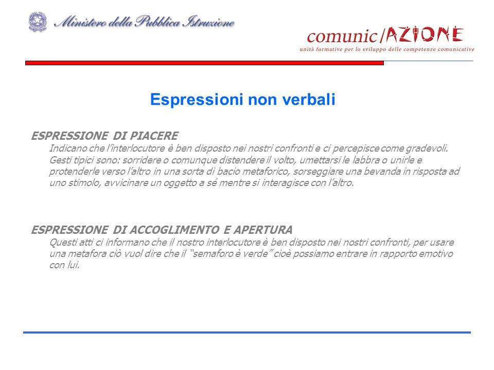 Espressioni non verbali