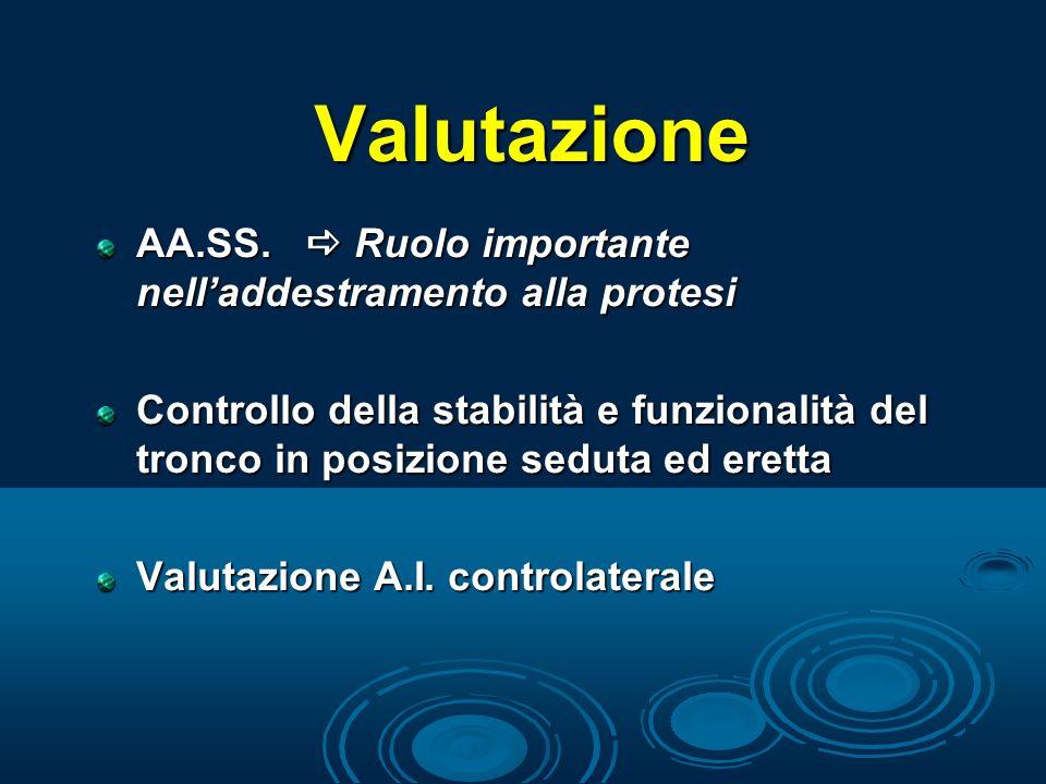 Valutazione AA.SS.  Ruolo importante nell'addestramento alla protesi