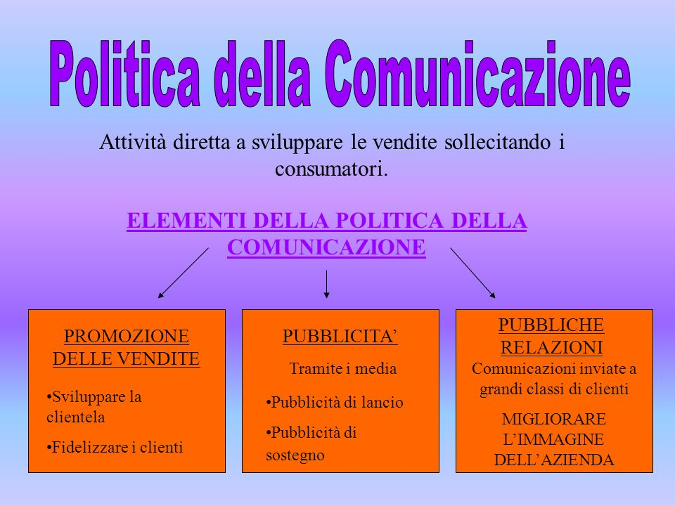 ELEMENTI DELLA POLITICA DELLA COMUNICAZIONE