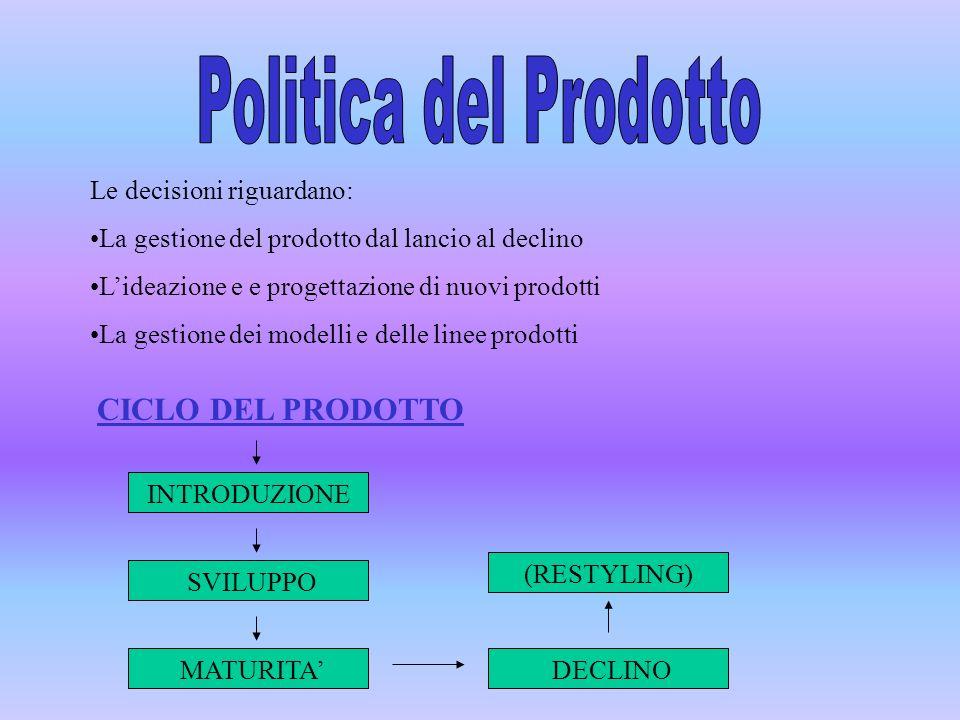 Politica del Prodotto CICLO DEL PRODOTTO Le decisioni riguardano: