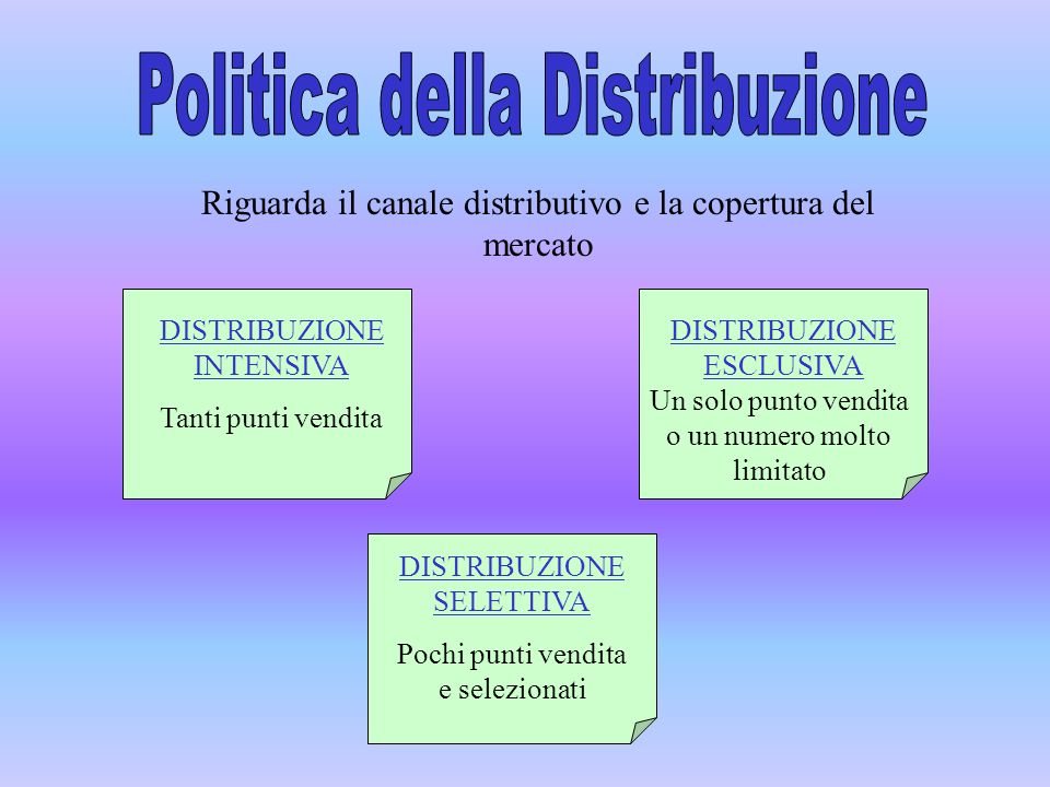 Politica della Distribuzione