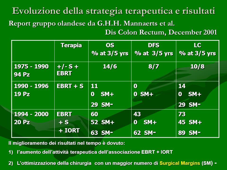 Evoluzione della strategia terapeutica e risultati