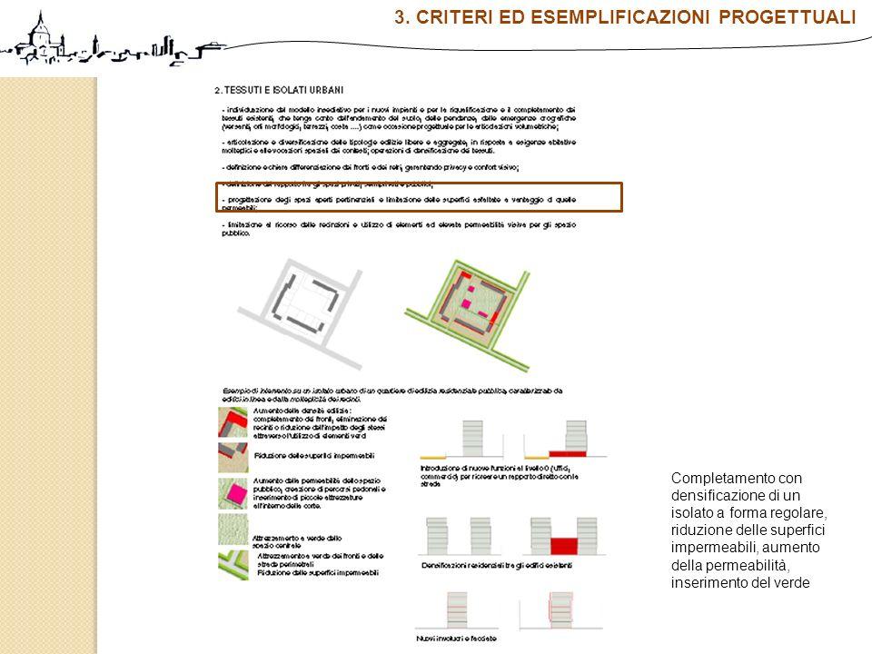 3. CRITERI ED ESEMPLIFICAZIONI PROGETTUALI