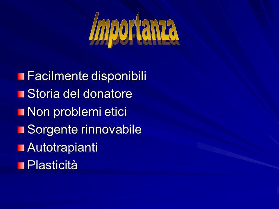 Importanza Facilmente disponibili Storia del donatore