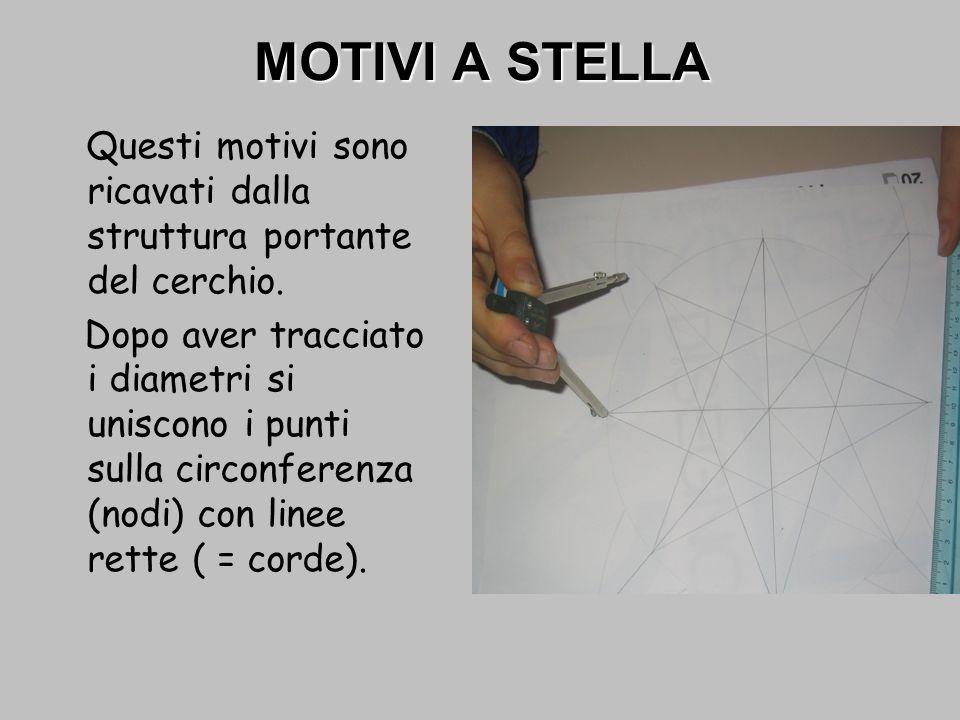 MOTIVI A STELLA Questi motivi sono ricavati dalla struttura portante del cerchio.