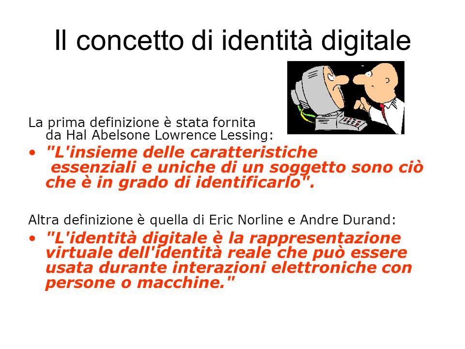 Il concetto di identità digitale