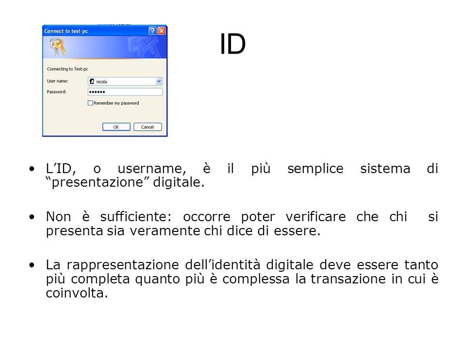 ID L'ID, o username, è il più semplice sistema di presentazione digitale.