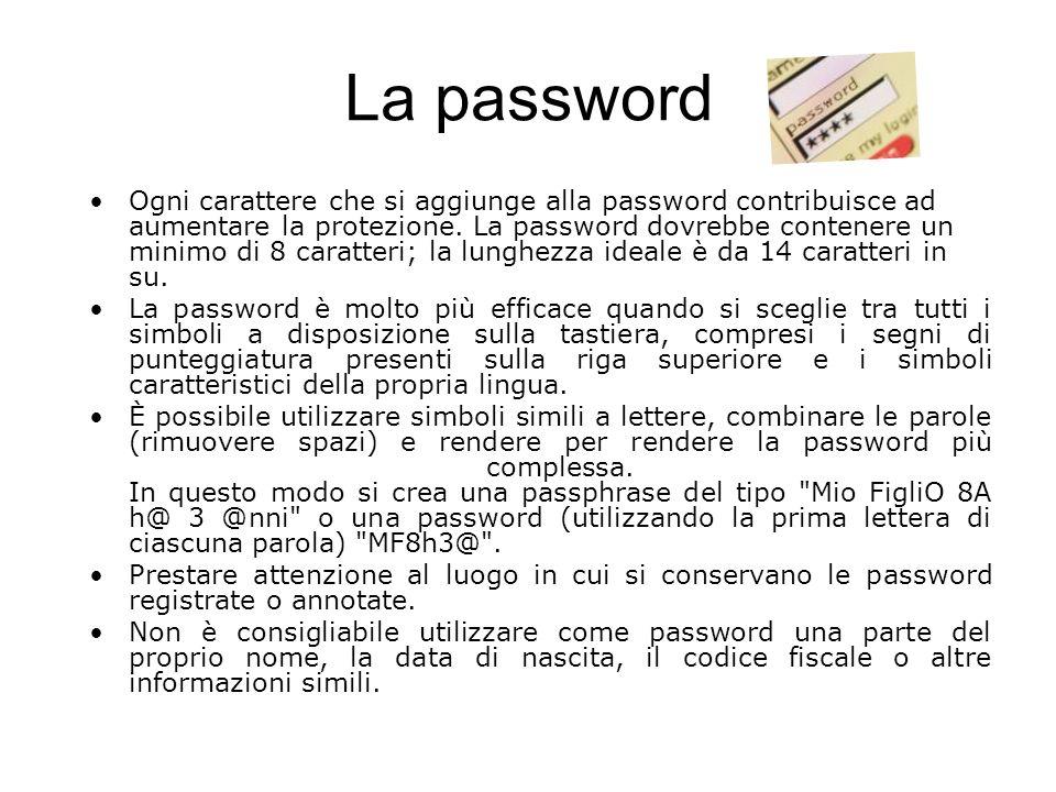 La password