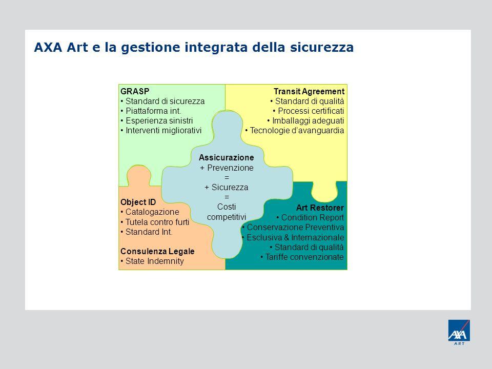 AXA Art e la gestione integrata della sicurezza