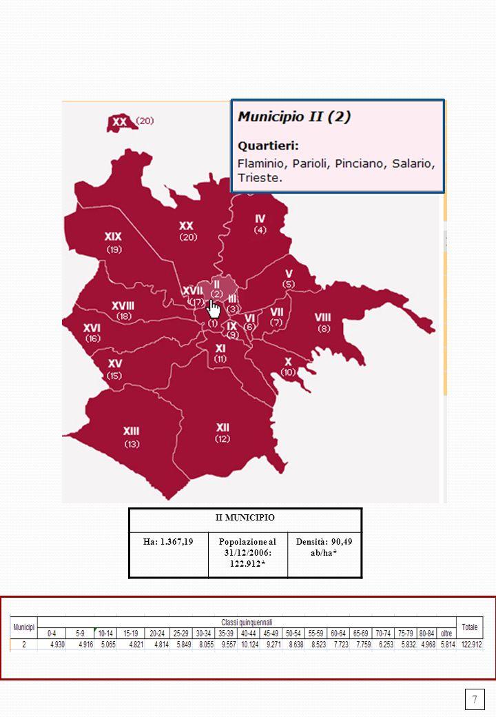 7 II MUNICIPIO Ha: 1.367,19 Popolazione al 31/12/2006: 122.912*