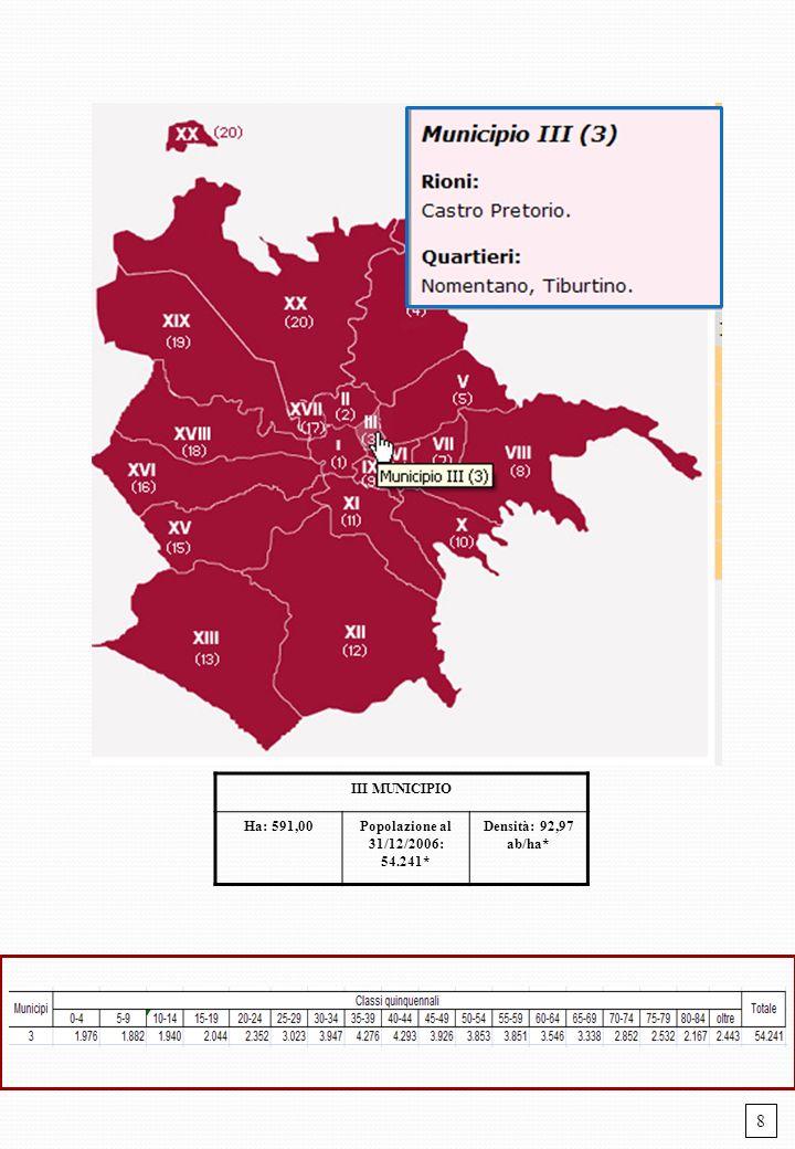 8 III MUNICIPIO Ha: 591,00 Popolazione al 31/12/2006: 54.241*