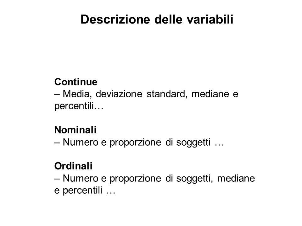 Descrizione delle variabili