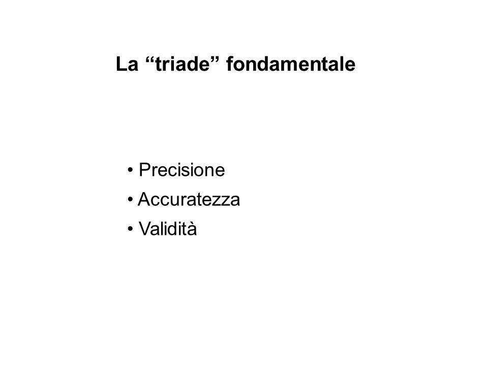 La triade fondamentale
