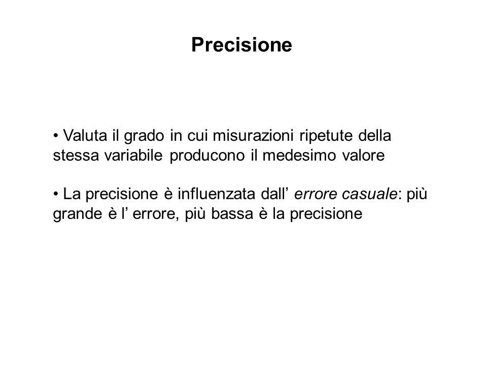 Precisione• Valuta il grado in cui misurazioni ripetute della stessa variabile producono il medesimo valore.