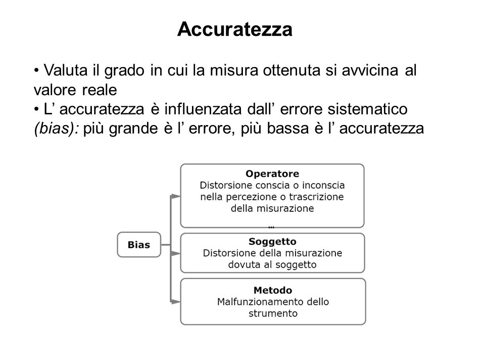 Accuratezza • Valuta il grado in cui la misura ottenuta si avvicina al valore reale.
