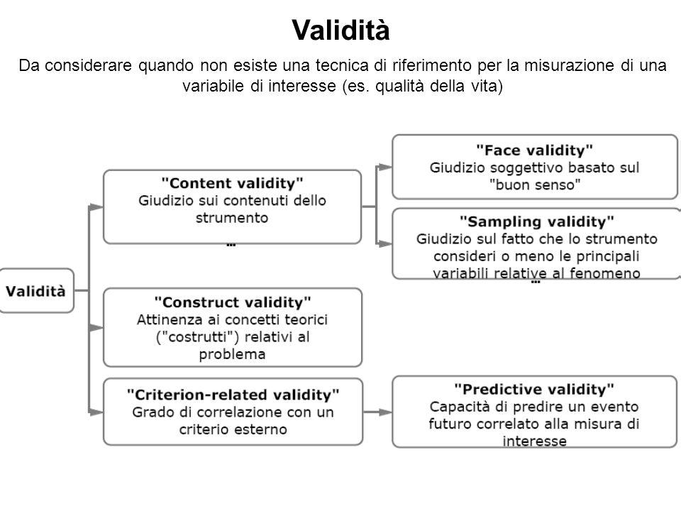 Validità Da considerare quando non esiste una tecnica di riferimento per la misurazione di una variabile di interesse (es.