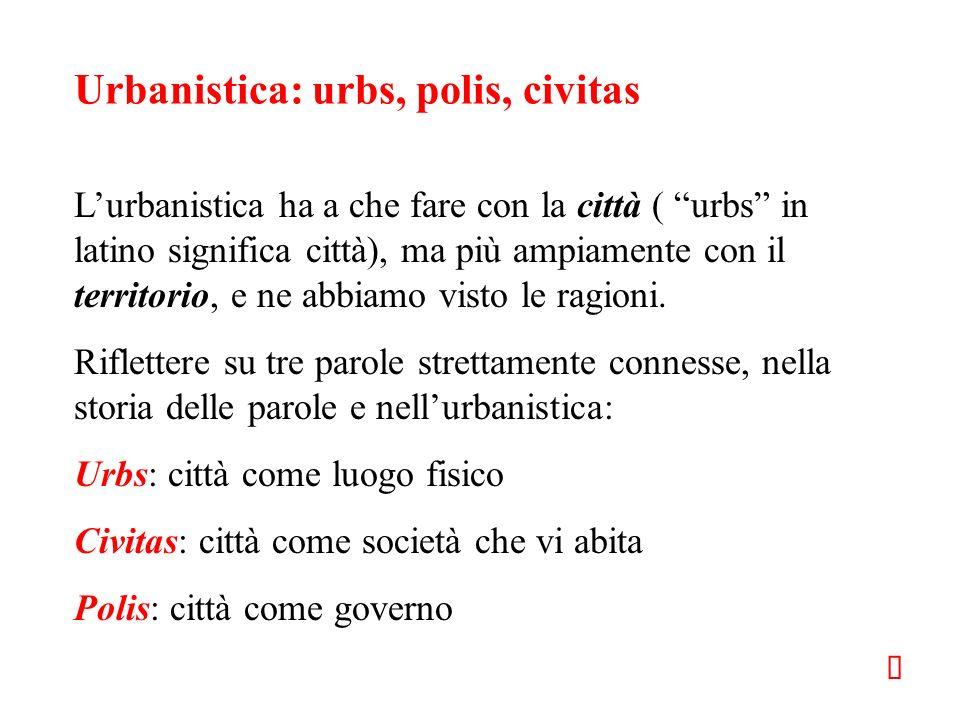 Urbanistica: urbs, polis, civitas