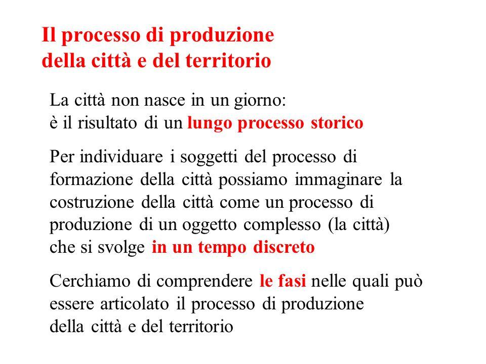 Il processo di produzione della città e del territorio