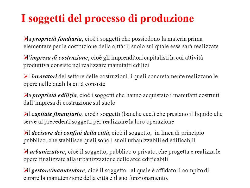 I soggetti del processo di produzione
