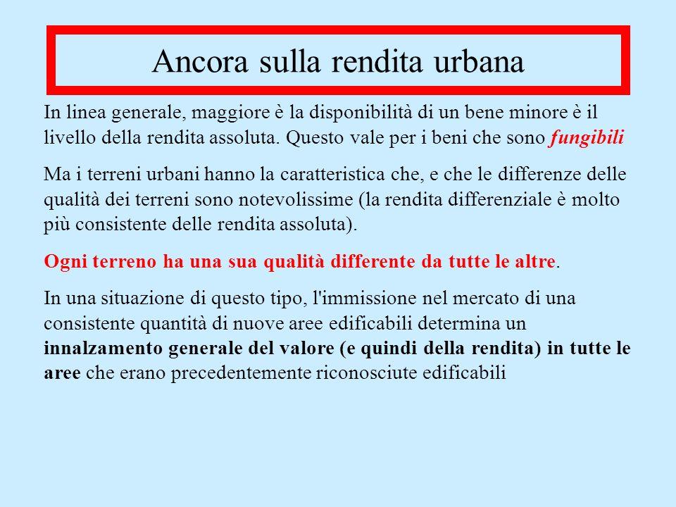 Ancora sulla rendita urbana