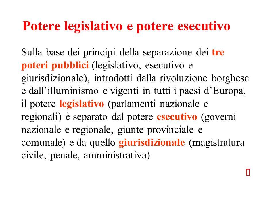 Potere legislativo e potere esecutivo