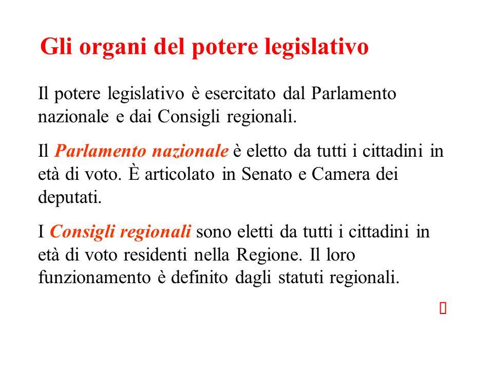 Gli organi del potere legislativo