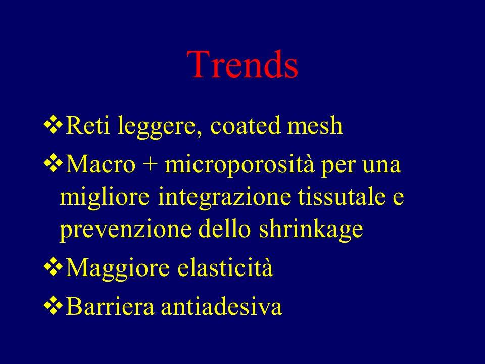 Trends Reti leggere, coated mesh