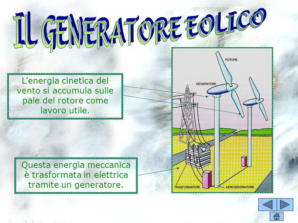 IL GENERATORE EOLICO L'energia cinetica del vento si accumula sulle pale del rotore come lavoro utile.