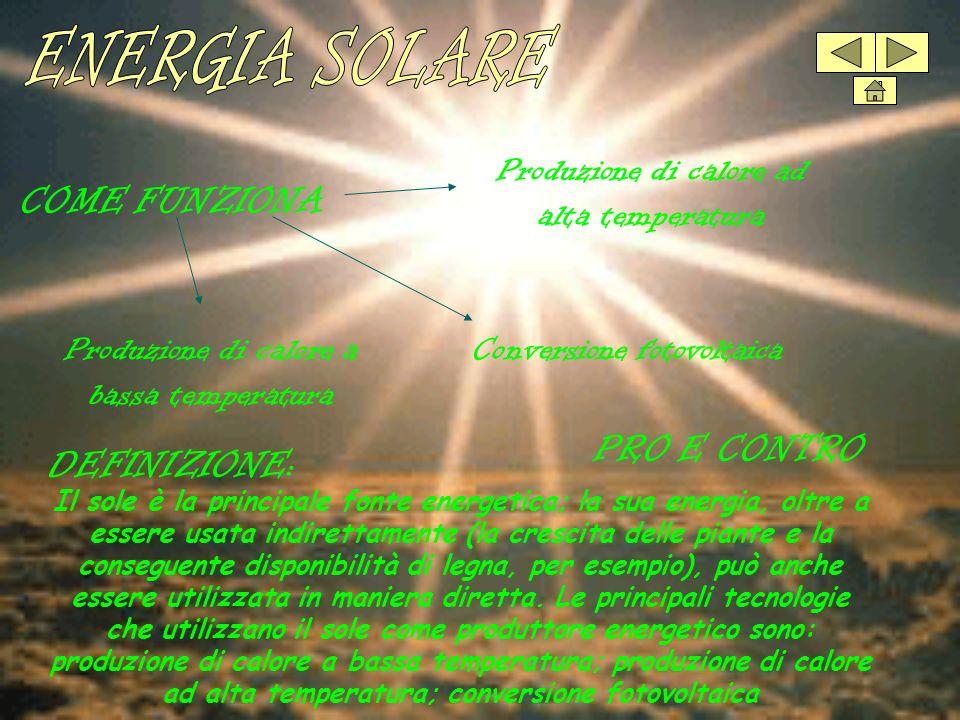 ENERGIA SOLARE COME FUNZIONA PRO E CONTRO DEFINIZIONE: