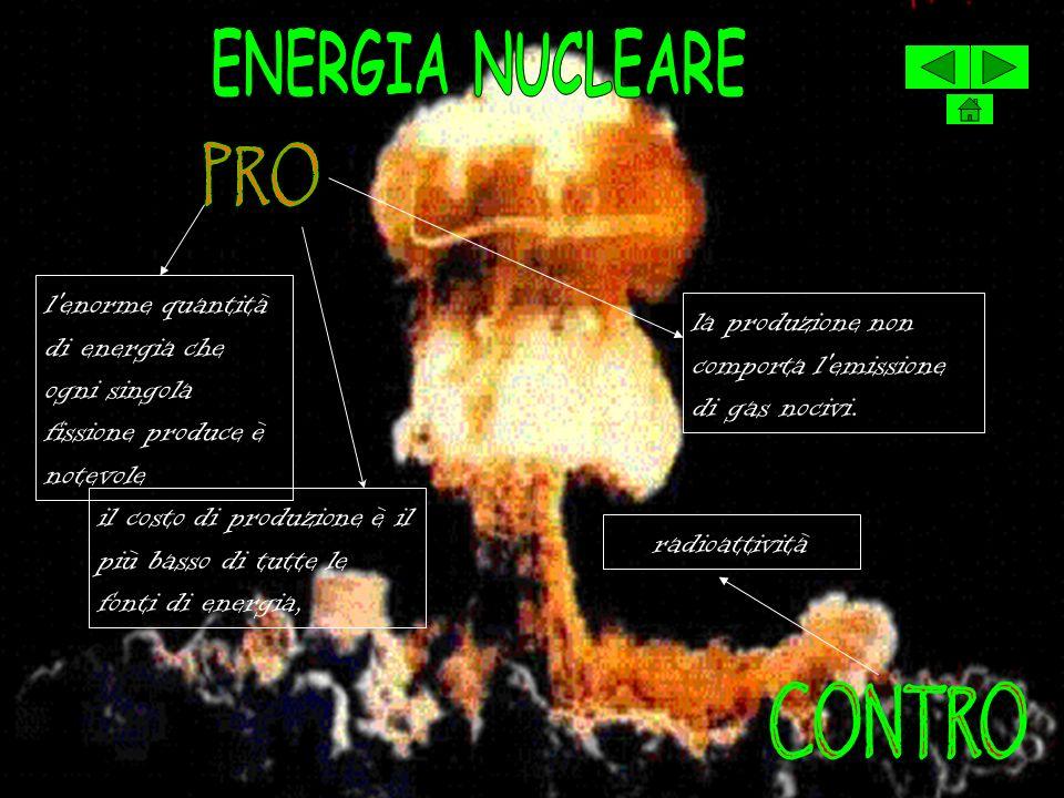 ENERGIA NUCLEARE PRO CONTRO