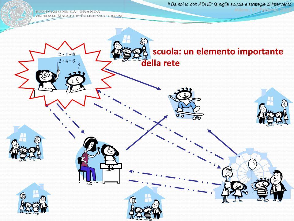 la scuola: un elemento importante della rete