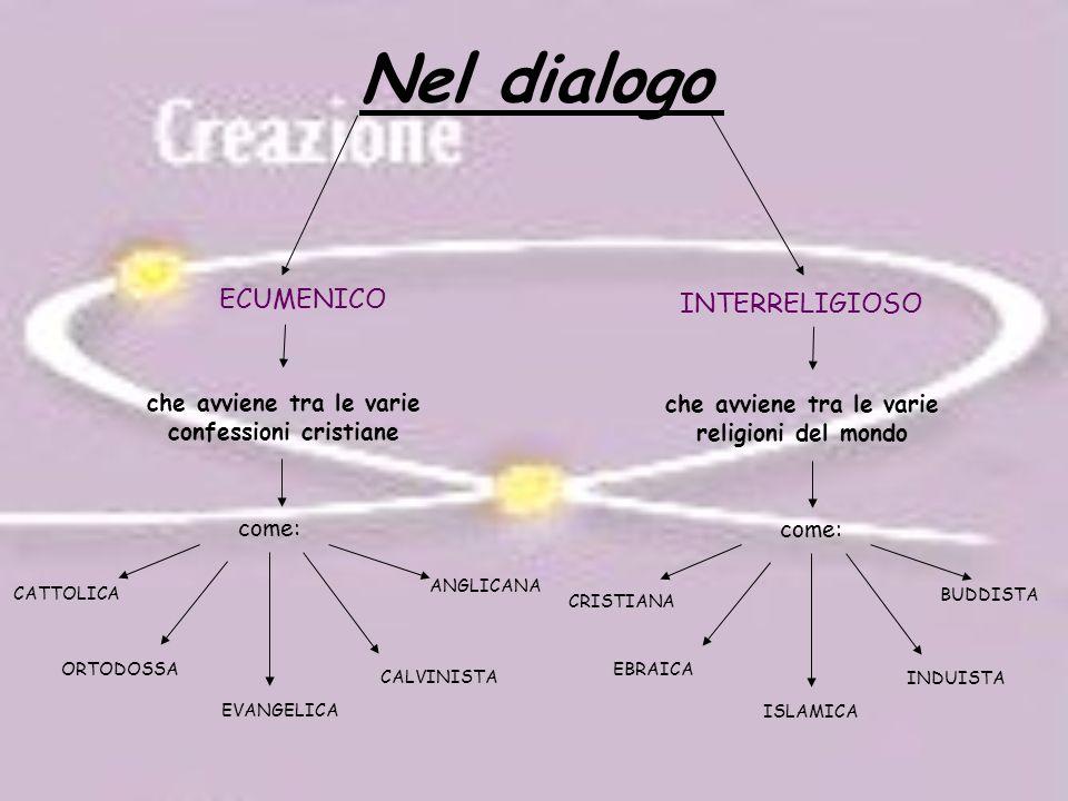 Nel dialogo ECUMENICO INTERRELIGIOSO