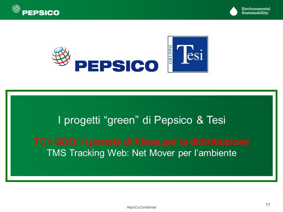 TC1 GDO: il portale di filiera per la distribuzione