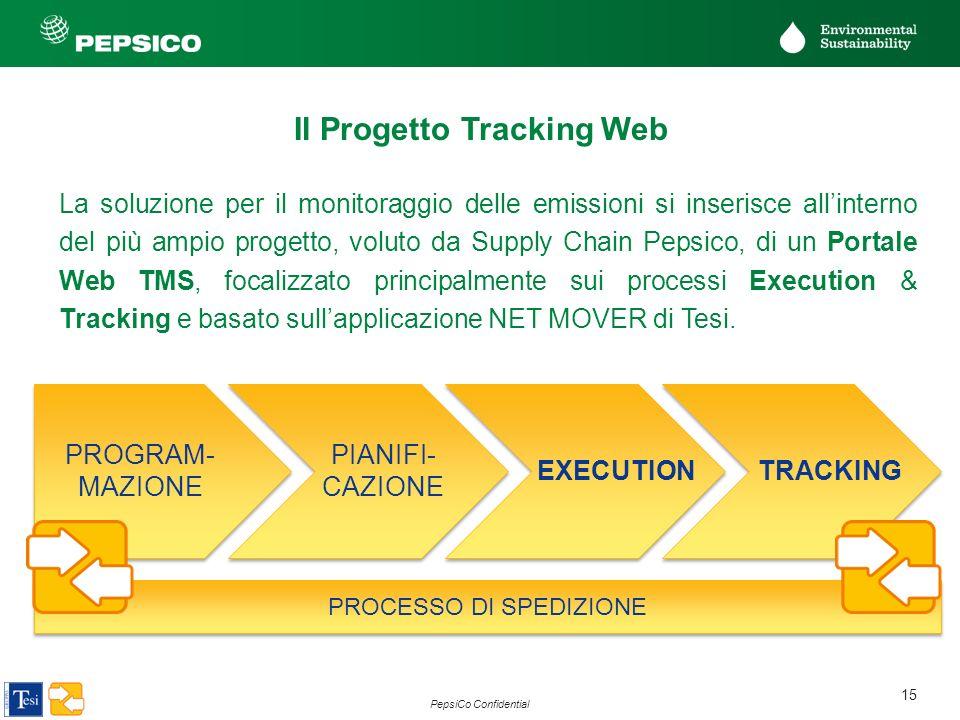Il Progetto Tracking Web