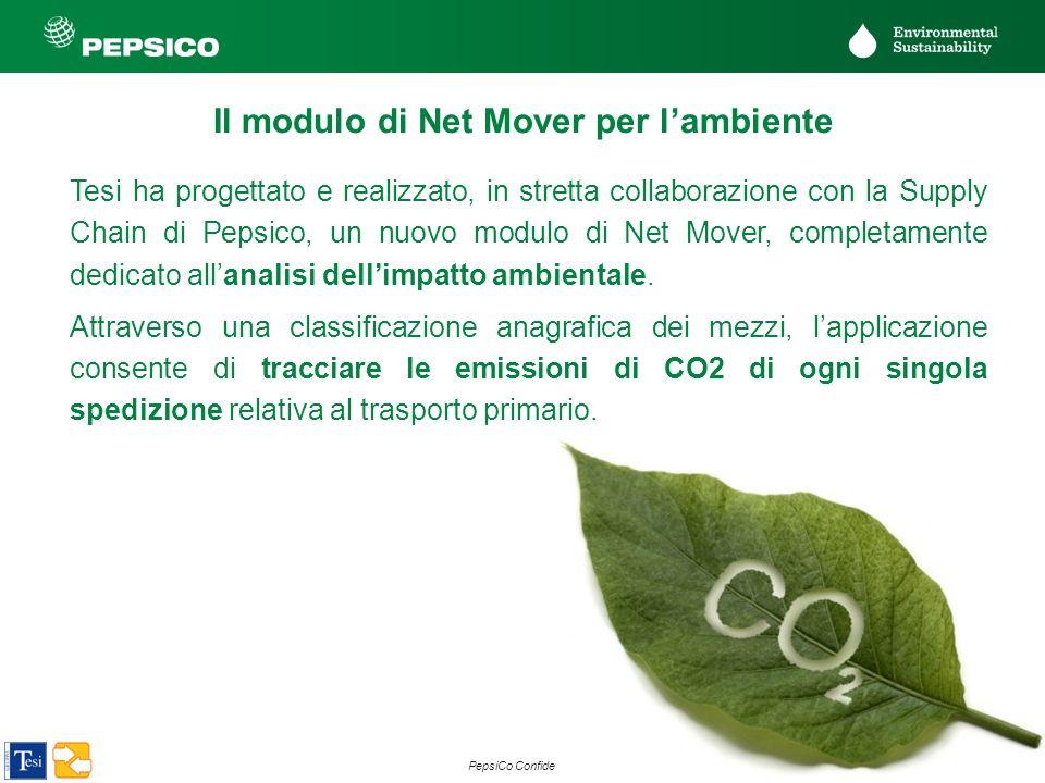 Il modulo di Net Mover per l'ambiente