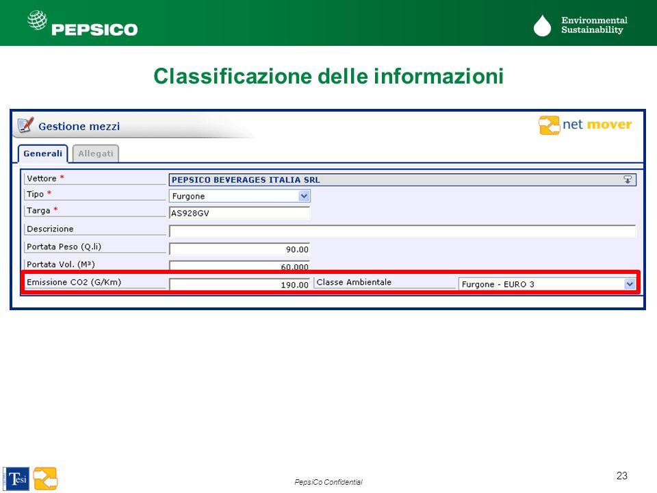 Classificazione delle informazioni