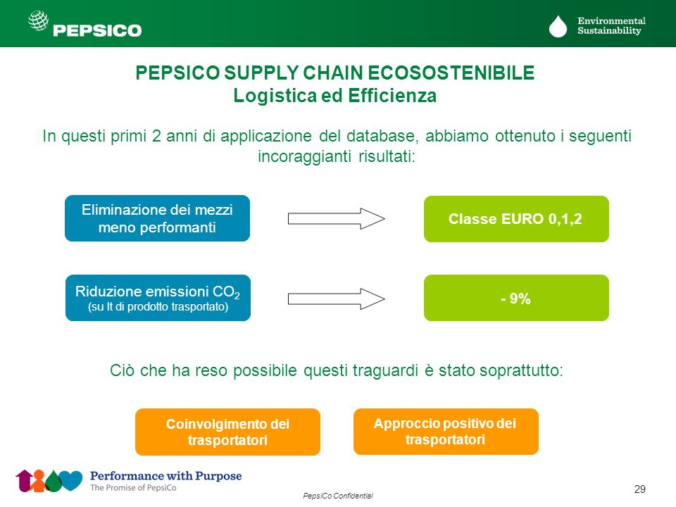 PEPSICO SUPPLY CHAIN ECOSOSTENIBILE Logistica ed Efficienza