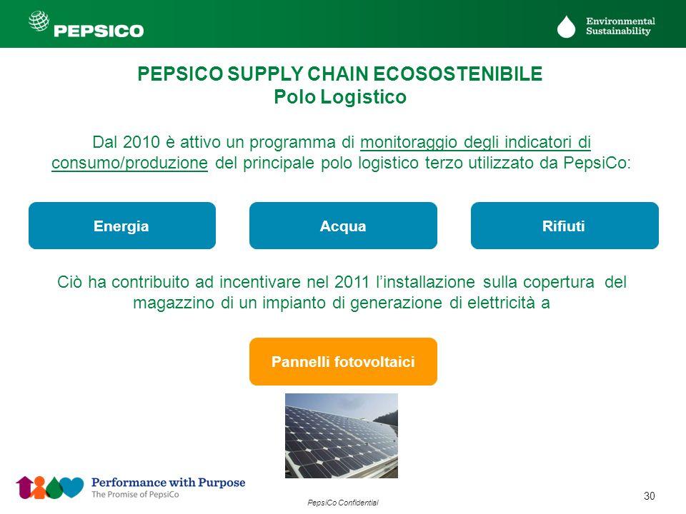 PEPSICO SUPPLY CHAIN ECOSOSTENIBILE Pannelli fotovoltaici
