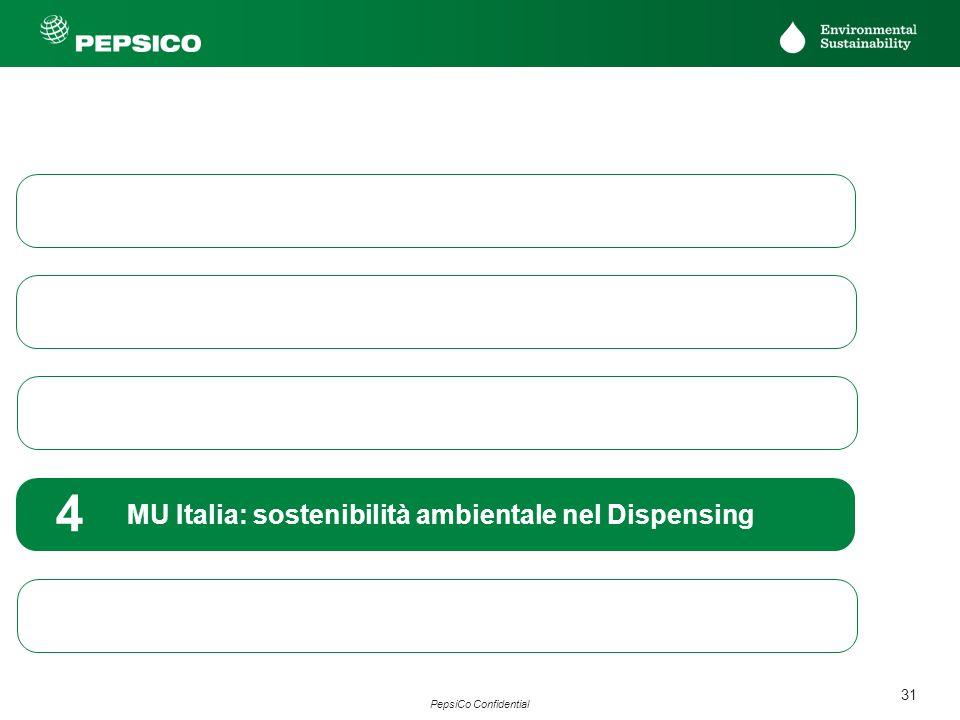 PepsiCo nel Mondo 1. MU Italia: sostenibilità ambientale nella produzione. 2. MU Italia: sostenibilità ambientale nella logistica.