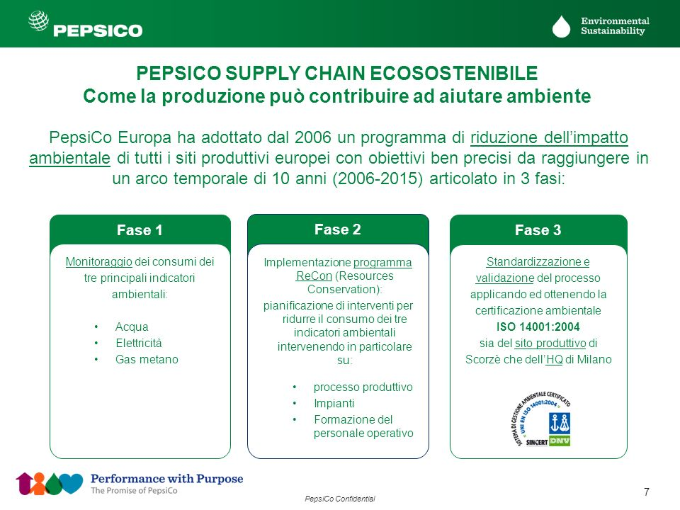 PEPSICO SUPPLY CHAIN ECOSOSTENIBILE